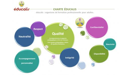 educalis formations adultes chambery savoie valeurs engagements